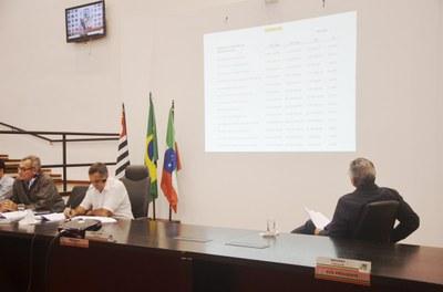 Audiência Pública na Câmara mostra provável evolução de 5,81% na LDO 2017 de Pindamonhangaba